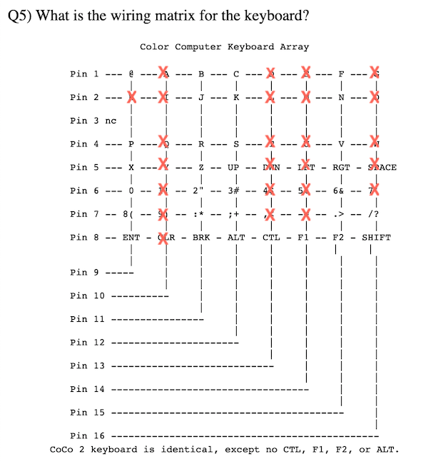 The keyboard matrix diagram, showing all the failed keys are on different rows and columns