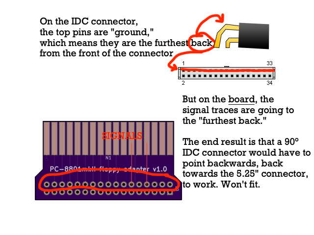 mspaint explainer showing that the furthest back holes should be ground, but i wired them to signals
