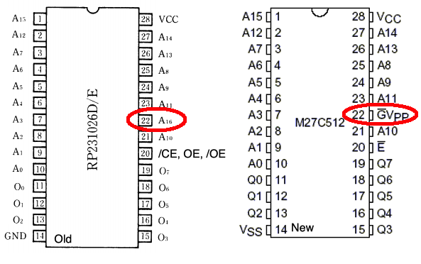 The Ricoh pinout held up next to the new 27c512 pinout. Pin 22 is circled in red on both to highlight the difference. All other pins are basically identical.
